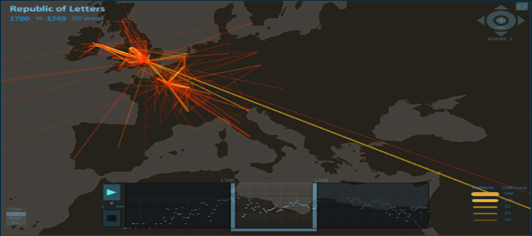 LOCUS: Visualizing and Narrating Space