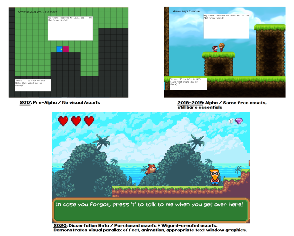 Three images describing the evolution of visual assets for Level 101 overtime.